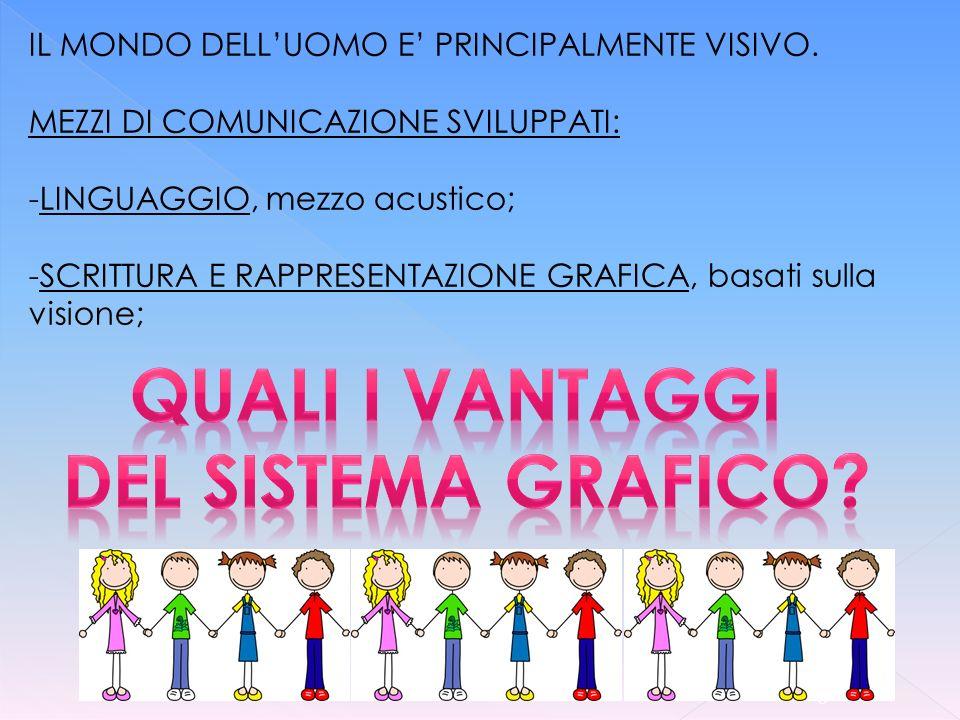 Greco Arianna - Trani 23 Luglio 2011 54 EMOZIONE: processo attraverso cui il cervello determina o computa il valore di uno stimolo.