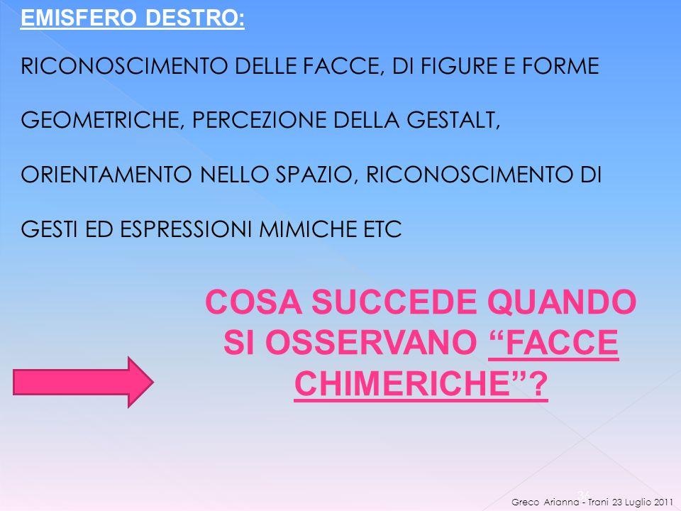 Greco Arianna - Trani 23 Luglio 2011 36 EMISFERO DESTRO: RICONOSCIMENTO DELLE FACCE, DI FIGURE E FORME GEOMETRICHE, PERCEZIONE DELLA GESTALT, ORIENTAMENTO NELLO SPAZIO, RICONOSCIMENTO DI GESTI ED ESPRESSIONI MIMICHE ETC COSA SUCCEDE QUANDO SI OSSERVANO FACCE CHIMERICHE