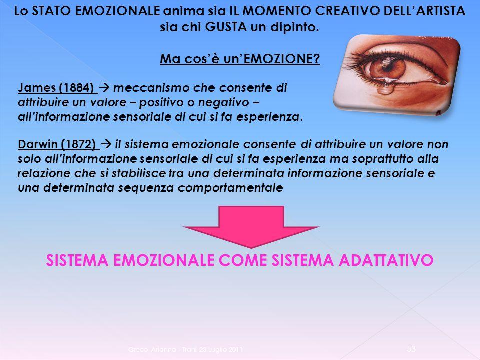 Greco Arianna - Trani 23 Luglio 2011 53 Lo STATO EMOZIONALE anima sia IL MOMENTO CREATIVO DELLARTISTA sia chi GUSTA un dipinto.