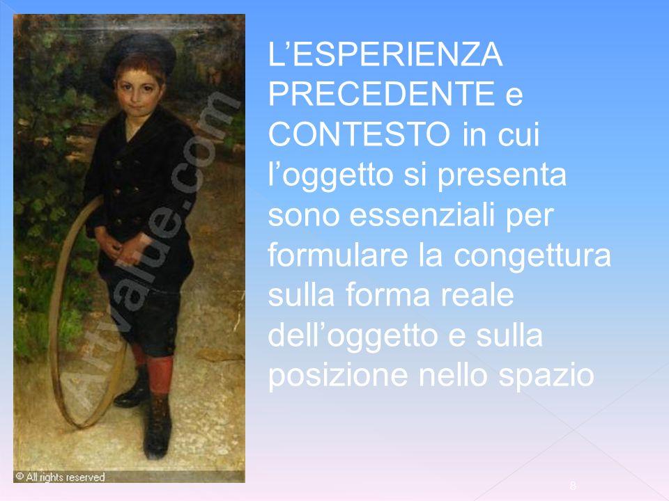 Greco Arianna - Trani 23 Luglio 2011 19 LA CONTINUITA DELLE LINEE VIENE PREFERITA AI CAMBIAMENTI BRUSCHI