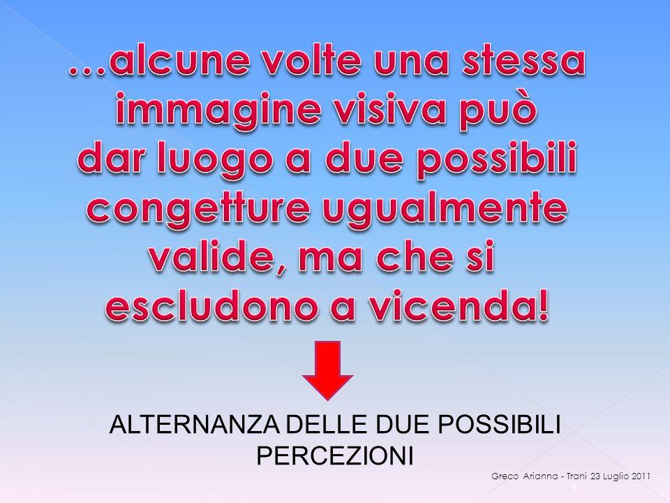 Greco Arianna - Trani 23 Luglio 2011 9 ALTERNANZA DELLE DUE POSSIBILI PERCEZIONI