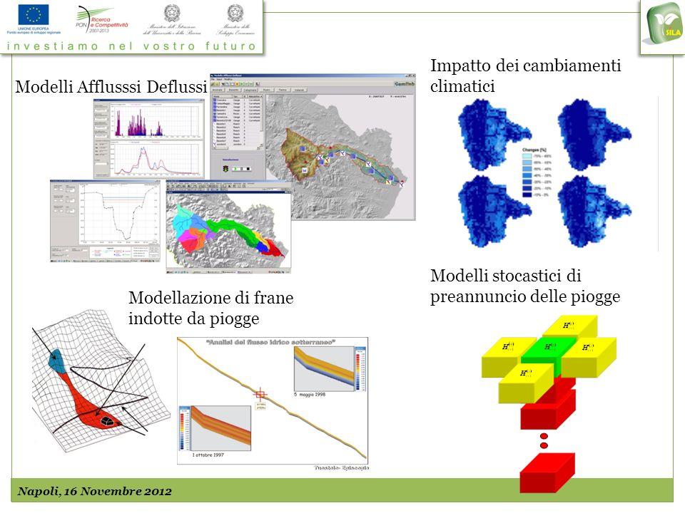 Modelli Afflusssi Deflussi Modellazione di frane indotte da piogge Modelli stocastici di preannuncio delle piogge Impatto dei cambiamenti climatici Na