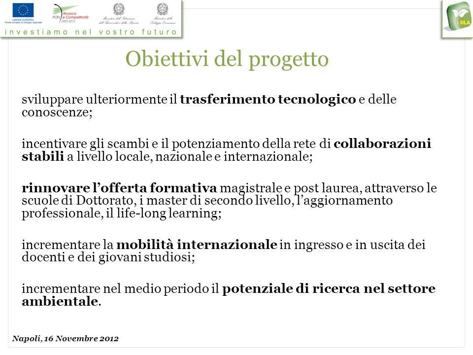 Obiettivi del progetto sviluppare ulteriormente il trasferimento tecnologico e delle conoscenze; incentivare gli scambi e il potenziamento della rete