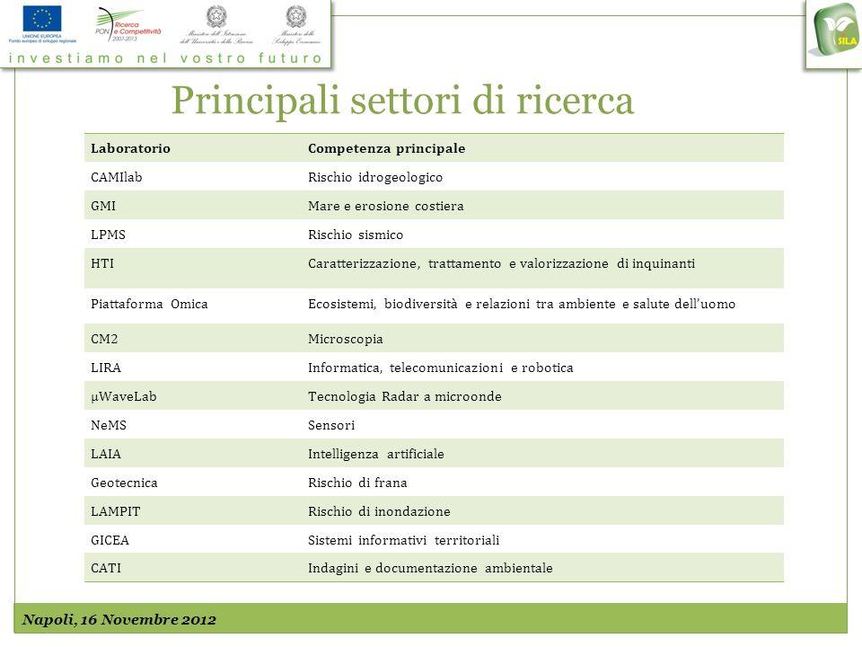 MASTER di II livello RESEARCH AND INNOVATION MANAGER MASTER di II livello ESPERTO IN TECNOLOGIE INNOVATIVE PER LAMBIENTE: mitigazione del rischio e valorizzazione delle risorse FORMAZIONE Napoli, 16 Novembre 2012