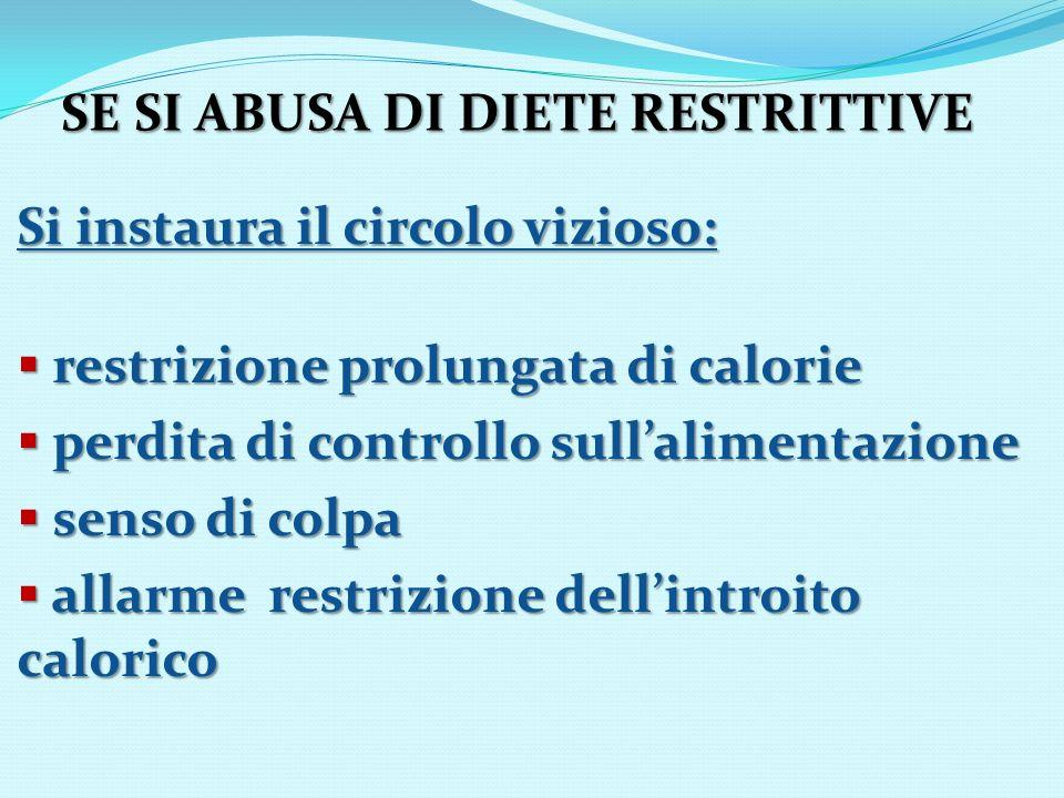Si instaura il circolo vizioso: restrizione prolungata di calorie restrizione prolungata di calorie perdita di controllo sullalimentazione perdita di