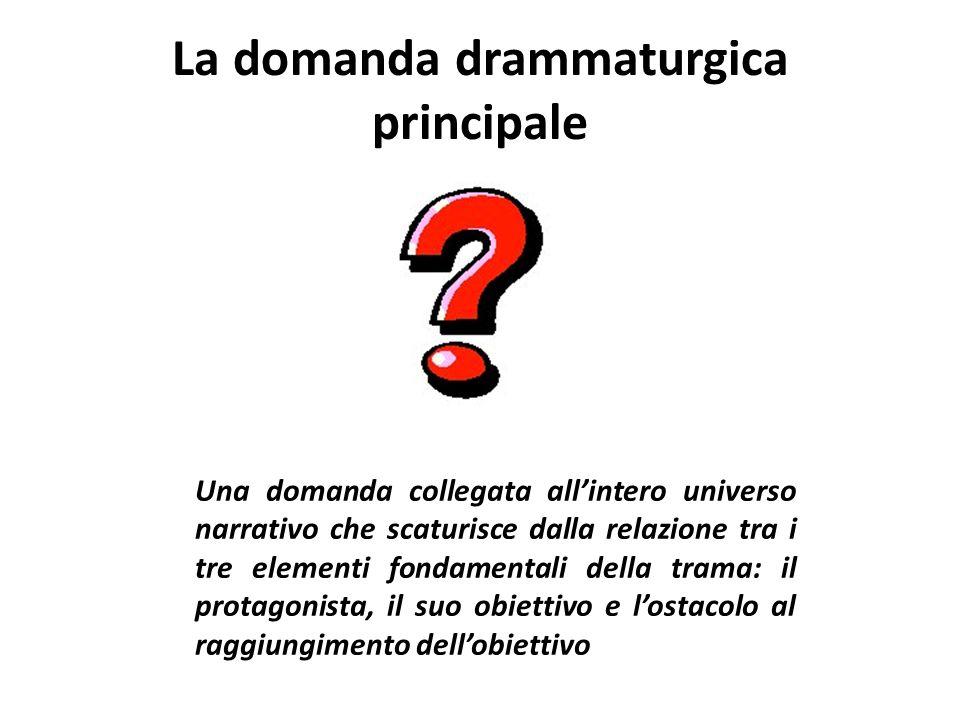 La domanda drammaturgica principale Una domanda collegata allintero universo narrativo che scaturisce dalla relazione tra i tre elementi fondamentali