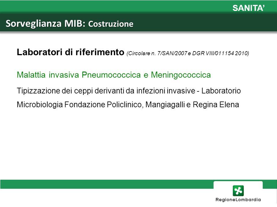 SANITA Sorveglianza MIB: Costruzione Sorveglianza MIB: Costruzione Laboratori di riferimento (Circolare n. 7/SAN/2007 e DGR VIII/011154 2010) Malattia