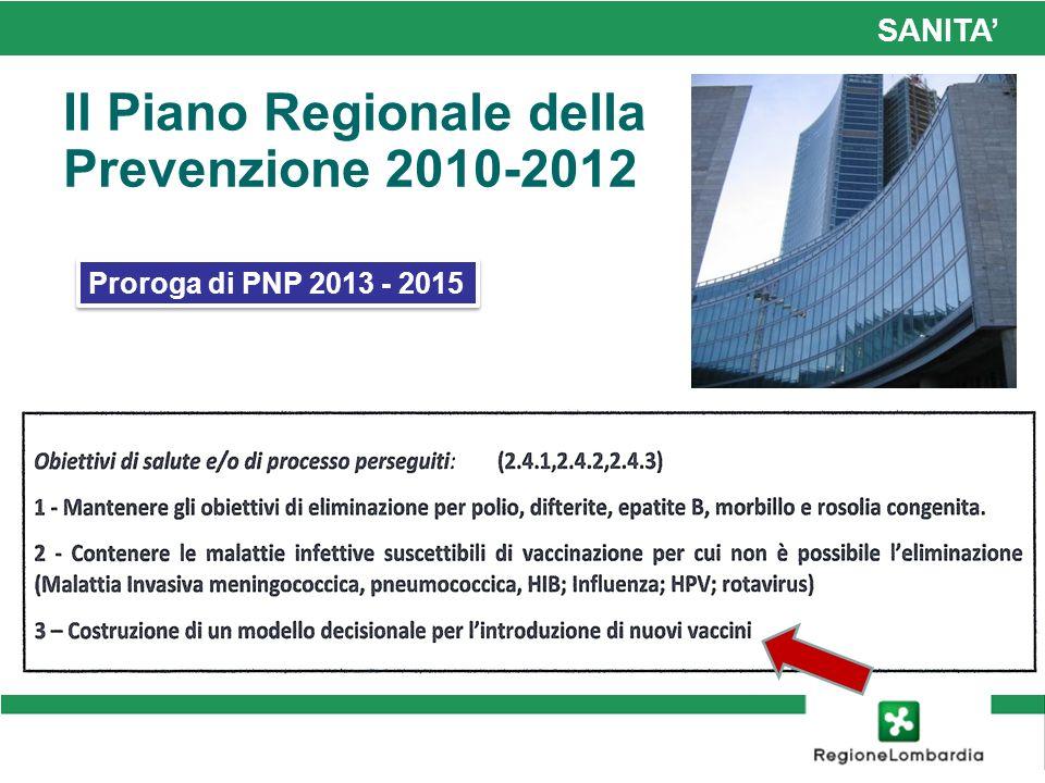 SANITA Il Piano Regionale della Prevenzione 2010-2012 Proroga di PNP 2013 - 2015