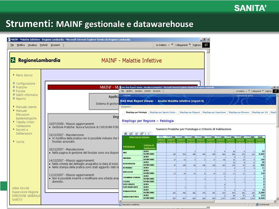 SANITA Strumenti: MAINF gestionale e datawarehouse Strumenti: MAINF gestionale e datawarehouse