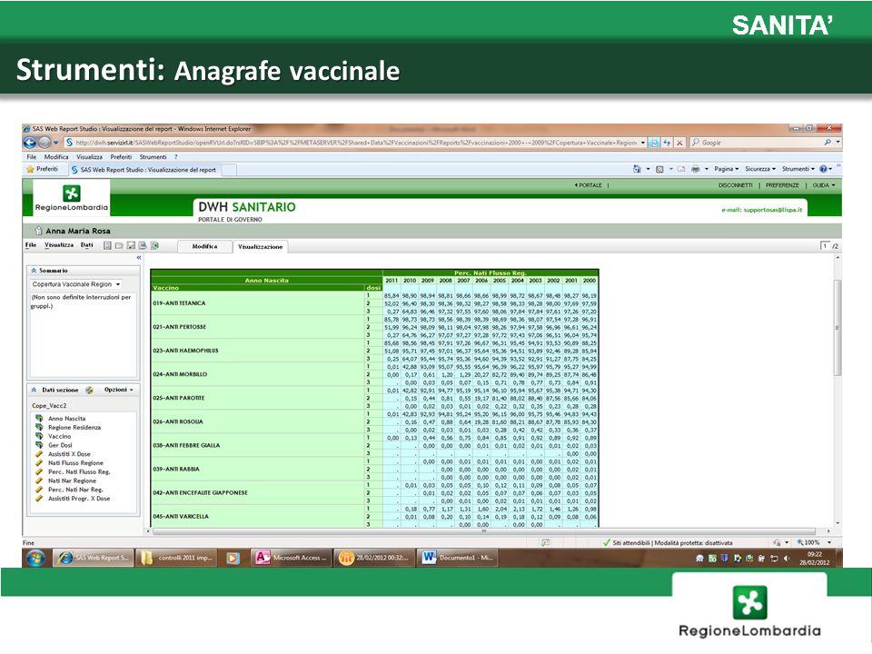 SANITA Strumenti: Anagrafe vaccinale Strumenti: Anagrafe vaccinale