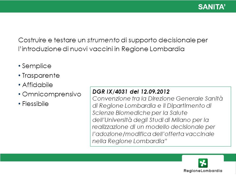 SANITA Costruire e testare un strumento di supporto decisionale per lintroduzione di nuovi vaccini in Regione Lombardia Semplice Trasparente Affidabil