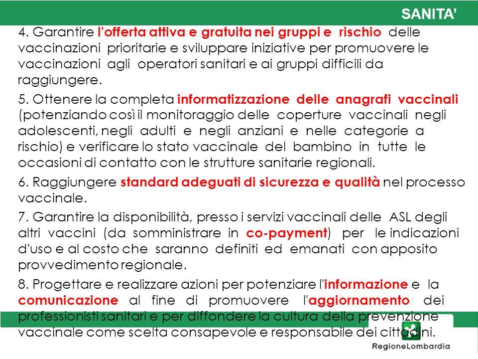 SANITA 4. Garantire l'offerta attiva e gratuita nei gruppi e rischio delle vaccinazioni prioritarie e sviluppare iniziative per promuovere le vaccinaz