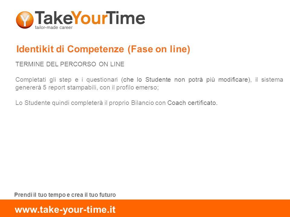 Identikit di Competenze (Fase on line) TERMINE DEL PERCORSO ON LINE Completati gli step e i questionari (che lo Studente non potrà più modificare), il