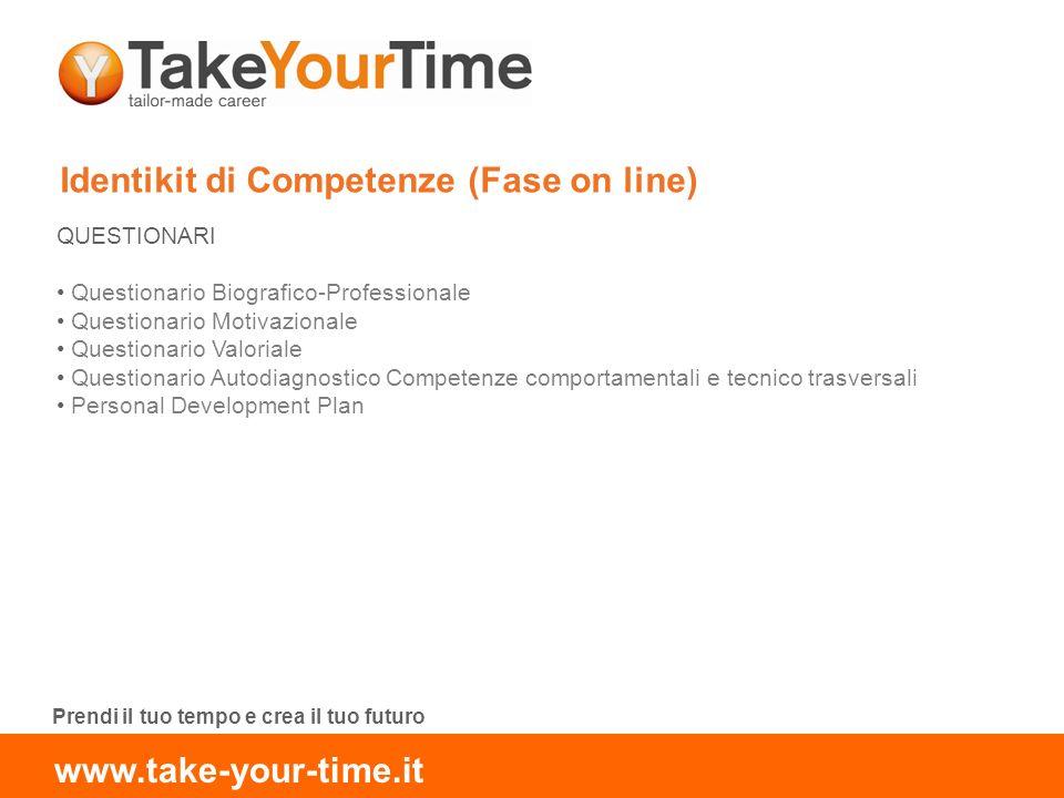 Identikit di Competenze (Fase on line) QUESTIONARI Questionario Biografico-Professionale Questionario Motivazionale Questionario Valoriale Questionari