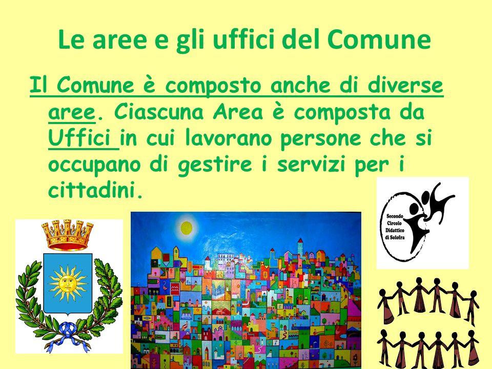 Le aree e gli uffici del Comune Il Comune è composto anche di diverse aree. Ciascuna Area è composta da Uffici in cui lavorano persone che si occupano