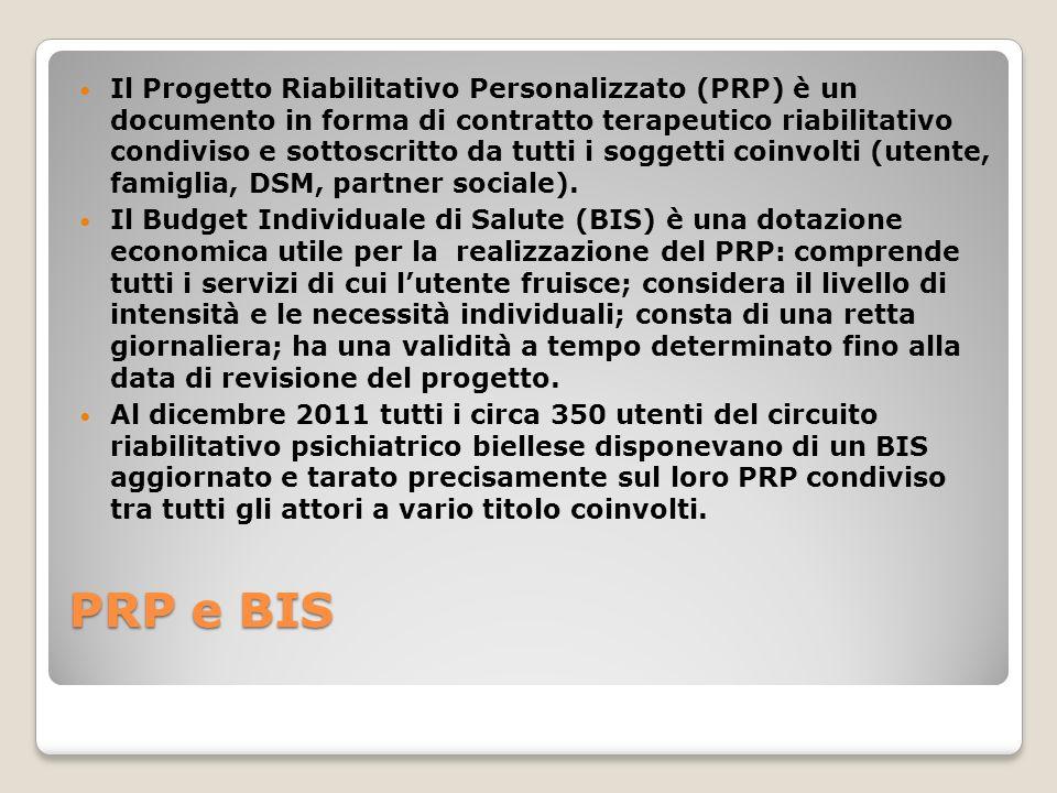 PRP e BIS Il Progetto Riabilitativo Personalizzato (PRP) è un documento in forma di contratto terapeutico riabilitativo condiviso e sottoscritto da tu