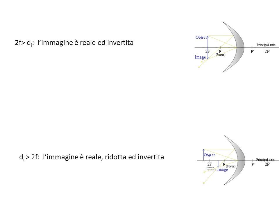 2f> d i : limmagine è reale ed invertita d i > 2f: limmagine è reale, ridotta ed invertita