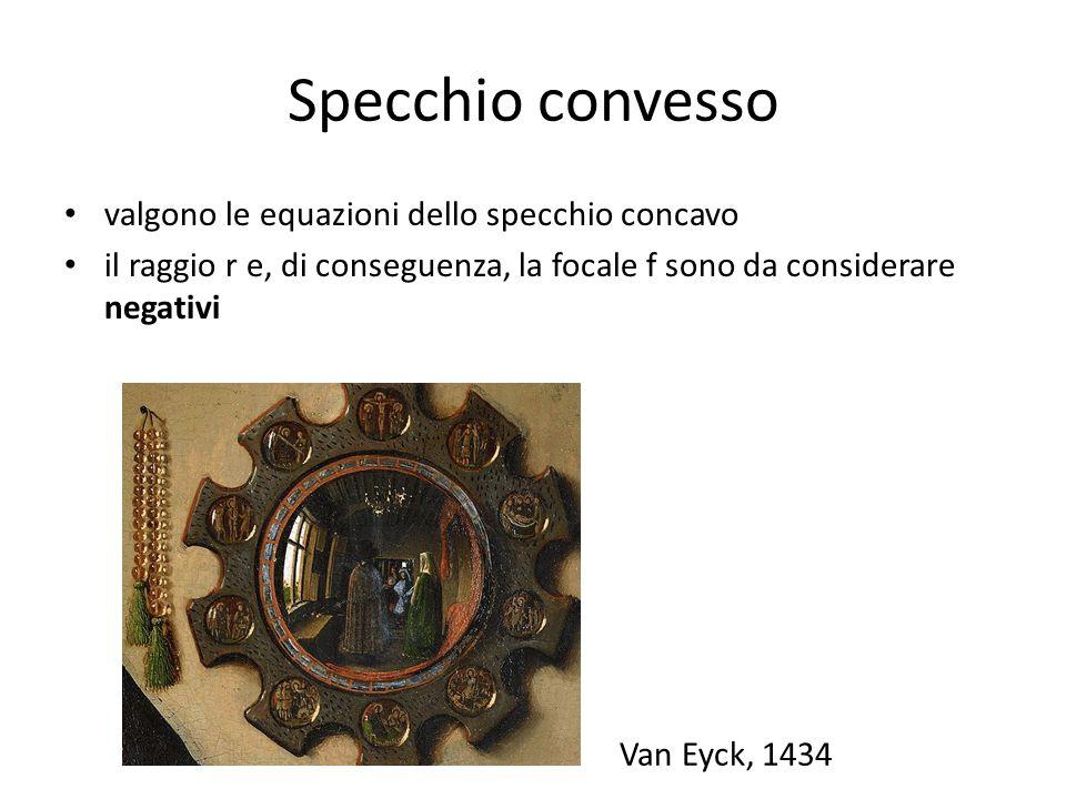 Specchio convesso valgono le equazioni dello specchio concavo il raggio r e, di conseguenza, la focale f sono da considerare negativi Van Eyck, 1434