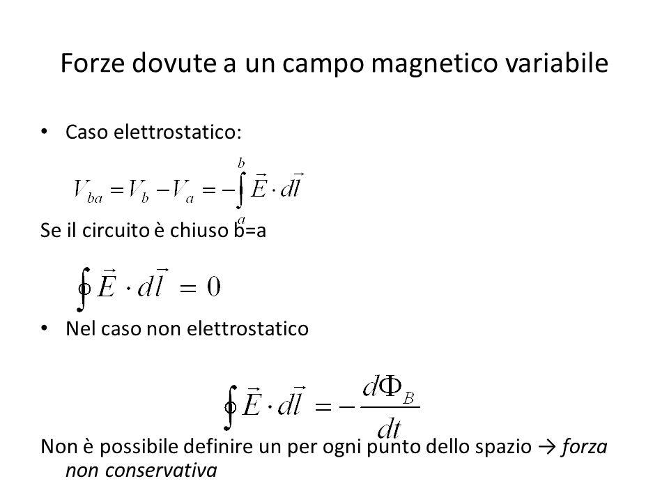 Forze dovute a un campo magnetico variabile Caso elettrostatico: Se il circuito è chiuso b=a Nel caso non elettrostatico Non è possibile definire un p