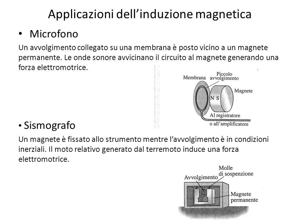 Applicazioni dellinduzione magnetica Microfono Un avvolgimento collegato su una membrana è posto vicino a un magnete permanente. Le onde sonore avvici