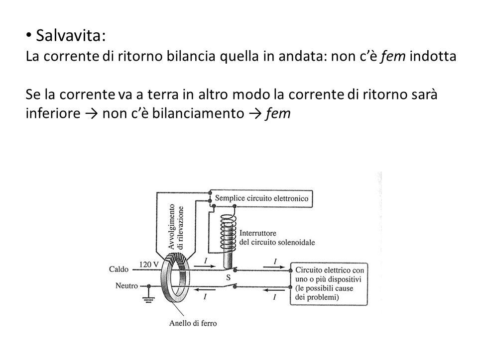 Specchio concavo Eq.: d i : distanza immagine; d o : distanza oggetto; f: fuoco r: raggio curvatura Ingrandimento m:
