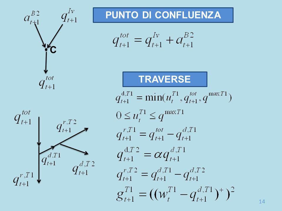 PUNTO DI CONFLUENZA C TRAVERSE 14