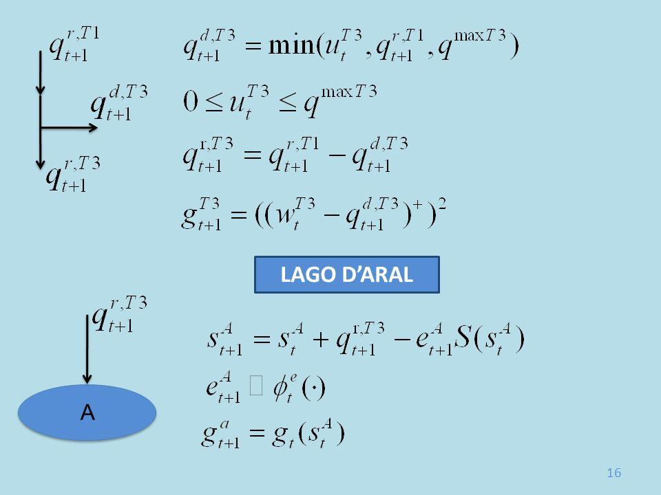 LAGO DARAL A 16