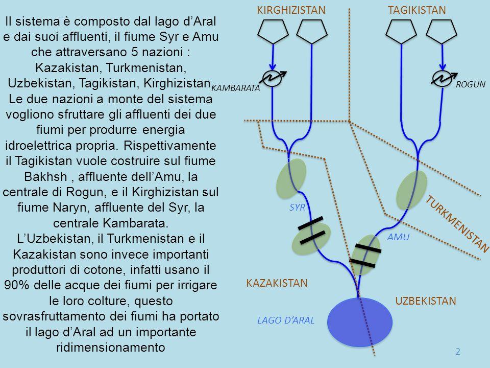 Il sistema è composto dal lago dAral e dai suoi affluenti, il fiume Syr e Amu che attraversano 5 nazioni : Kazakistan, Turkmenistan, Uzbekistan, Tagik
