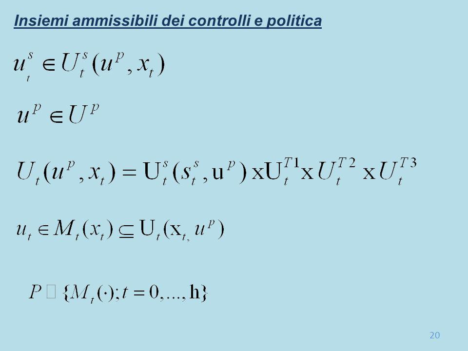 Insiemi ammissibili dei controlli e politica 20