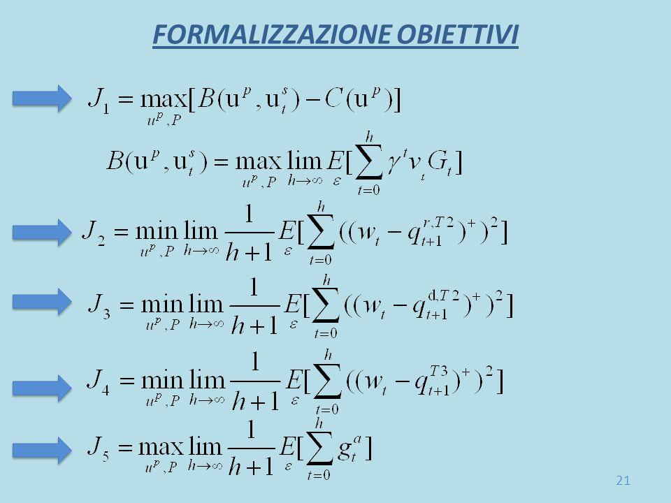 FORMALIZZAZIONE OBIETTIVI 21
