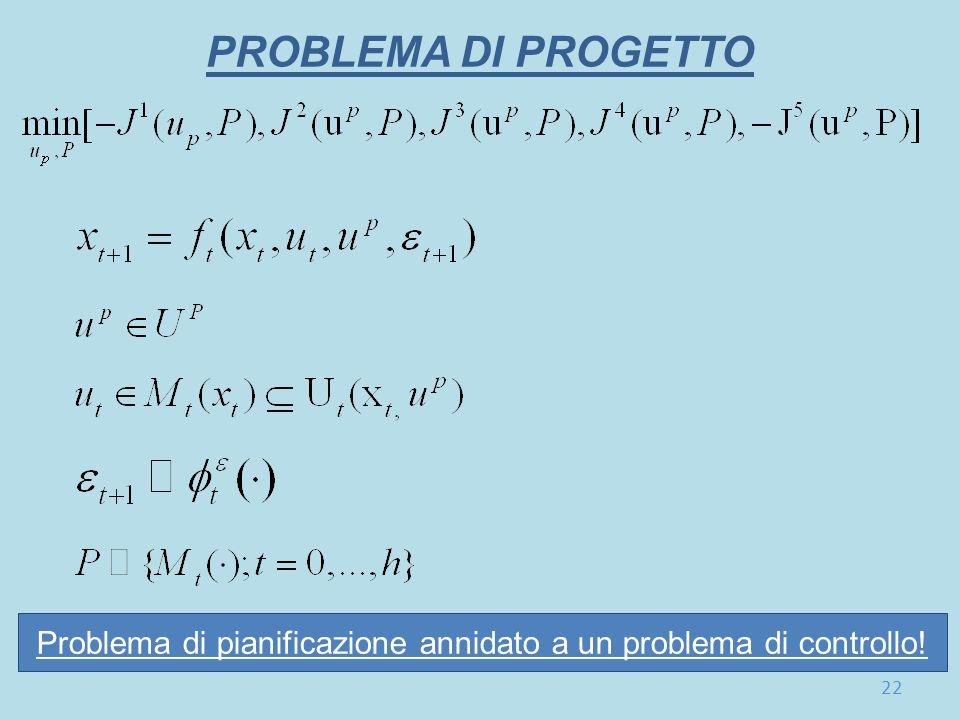 PROBLEMA DI PROGETTO Problema di pianificazione annidato a un problema di controllo! 22