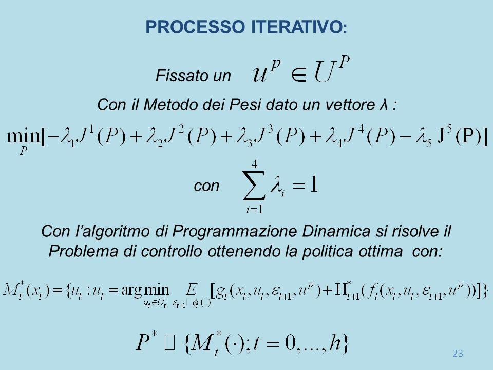Fissato un Con il Metodo dei Pesi dato un vettore λ : Con lalgoritmo di Programmazione Dinamica si risolve il Problema di controllo ottenendo la polit