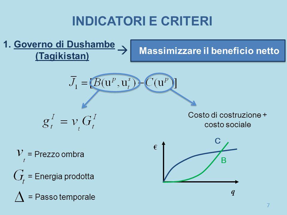 INDICATORI E CRITERI Costo di costruzione + costo sociale = Prezzo ombra = Energia prodotta = Passo temporale q C B Massimizzare il beneficio netto 1.