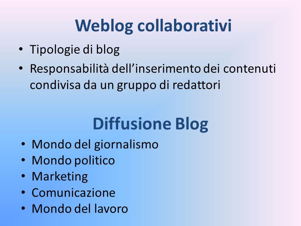 Weblog collaborativi Tipologie di blog Responsabilità dellinserimento dei contenuti condivisa da un gruppo di redattori Diffusione Blog Mondo del gior