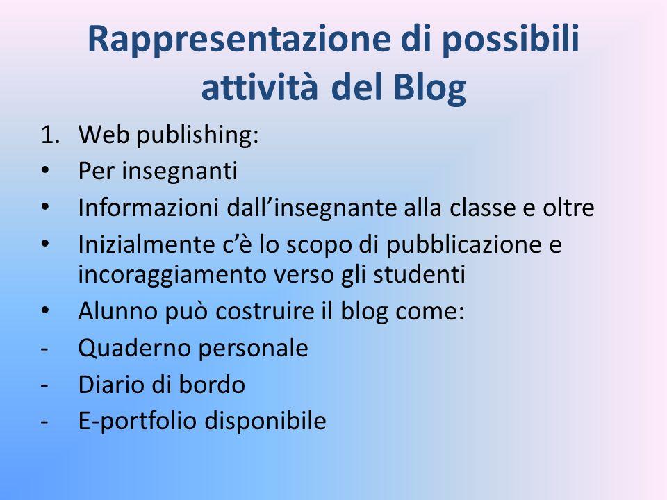 Rappresentazione di possibili attività del Blog 1.Web publishing: Per insegnanti Informazioni dallinsegnante alla classe e oltre Inizialmente cè lo sc
