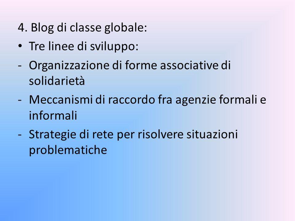 4. Blog di classe globale: Tre linee di sviluppo: -Organizzazione di forme associative di solidarietà -Meccanismi di raccordo fra agenzie formali e in