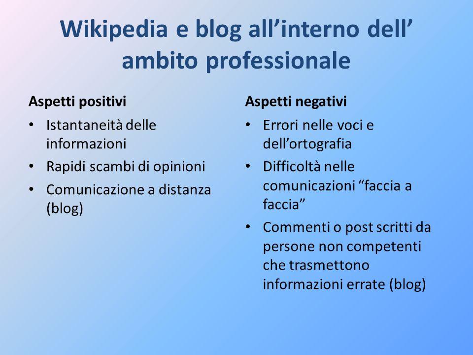 Wikipedia e blog allinterno dell ambito professionale Aspetti positivi Istantaneità delle informazioni Rapidi scambi di opinioni Comunicazione a dista
