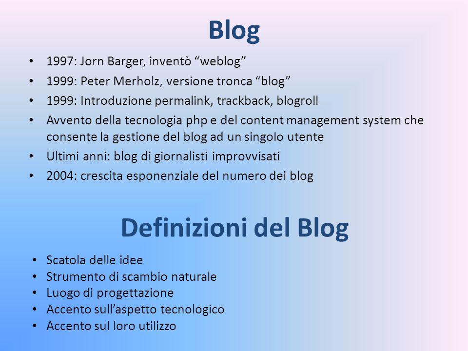 Definizioni del Blog 1997: Jorn Barger, inventò weblog 1999: Peter Merholz, versione tronca blog 1999: Introduzione permalink, trackback, blogroll Avv