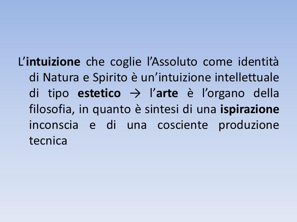 Lintuizione che coglie lAssoluto come identità di Natura e Spirito è unintuizione intellettuale di tipo estetico larte è lorgano della filosofia, in quanto è sintesi di una ispirazione inconscia e di una cosciente produzione tecnica