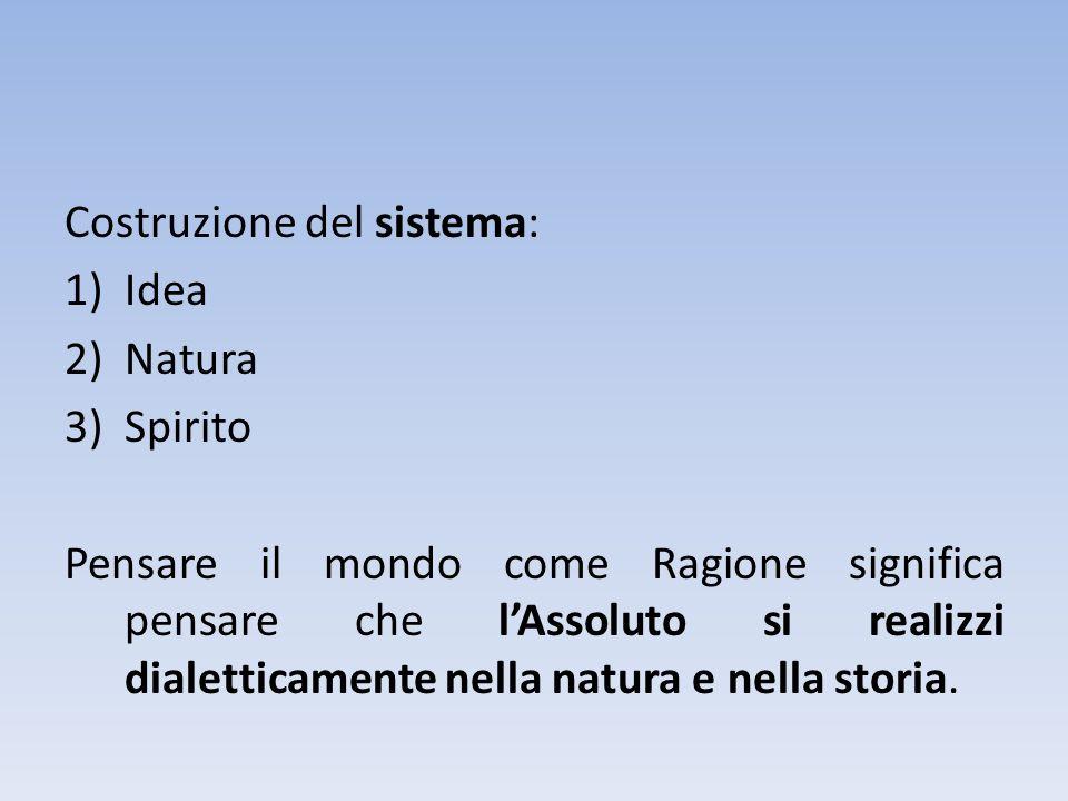 Costruzione del sistema: 1)Idea 2)Natura 3)Spirito Pensare il mondo come Ragione significa pensare che lAssoluto si realizzi dialetticamente nella natura e nella storia.