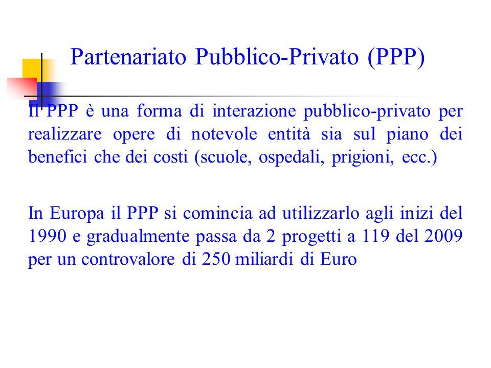 Partenariato Pubblico-Privato (PPP) Il PPP è una forma di interazione pubblico-privato per realizzare opere di notevole entità sia sul piano dei benefici che dei costi (scuole, ospedali, prigioni, ecc.) In Europa il PPP si comincia ad utilizzarlo agli inizi del 1990 e gradualmente passa da 2 progetti a 119 del 2009 per un controvalore di 250 miliardi di Euro