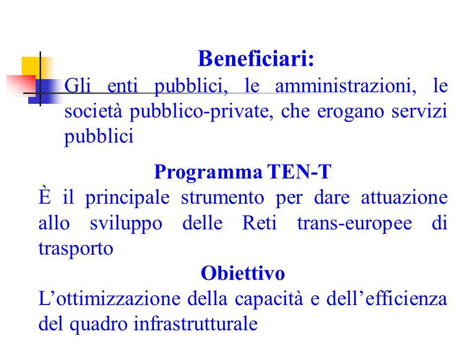 Beneficiari: Gli enti pubblici, le amministrazioni, le società pubblico-private, che erogano servizi pubblici Programma TEN-T È il principale strumento per dare attuazione allo sviluppo delle Reti trans-europee di trasporto Obiettivo Lottimizzazione della capacità e dellefficienza del quadro infrastrutturale