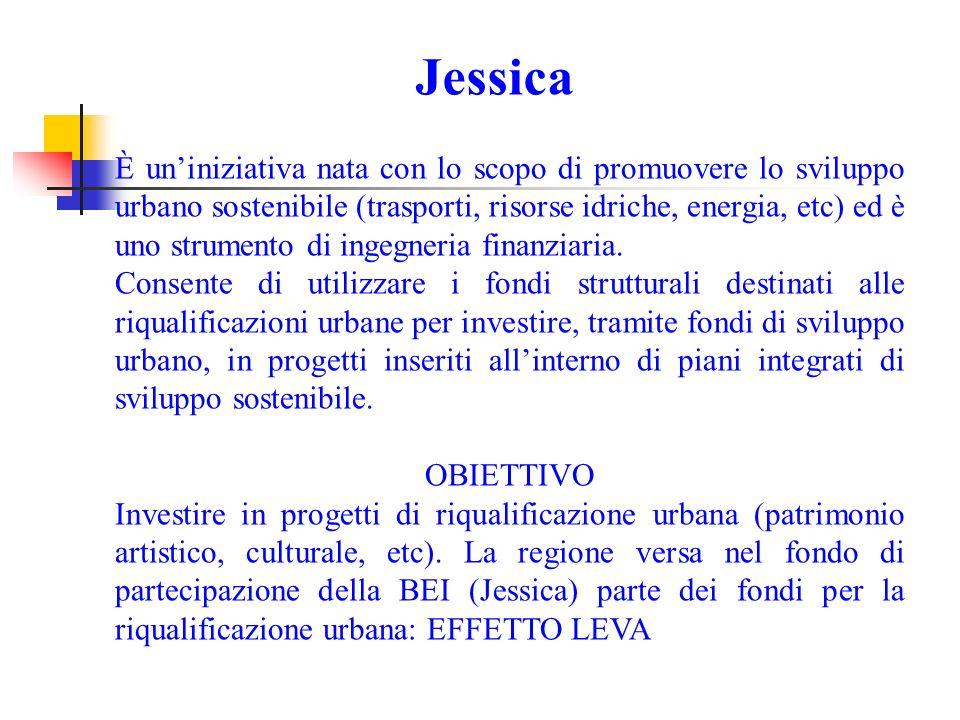 Jessica È uniniziativa nata con lo scopo di promuovere lo sviluppo urbano sostenibile (trasporti, risorse idriche, energia, etc) ed è uno strumento di ingegneria finanziaria.