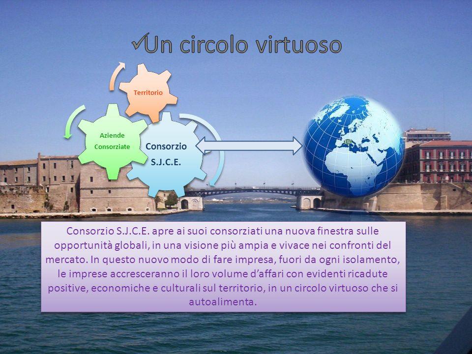 Consorzio S.J.C.E. Aziende Consorziate Territorio Consorzio S.J.C.E. apre ai suoi consorziati una nuova finestra sulle opportunità globali, in una vis