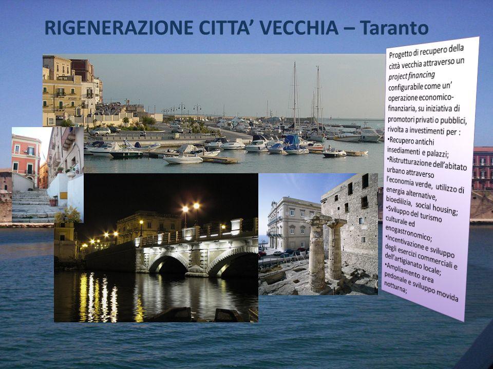 RIGENERAZIONE CITTA VECCHIA – Taranto