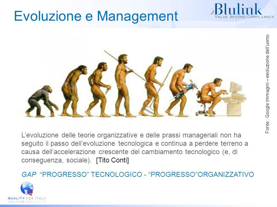 Evoluzione e Management Levoluzione delle teorie organizzative e delle prassi manageriali non ha seguito il passo dellevoluzione tecnologica e continu