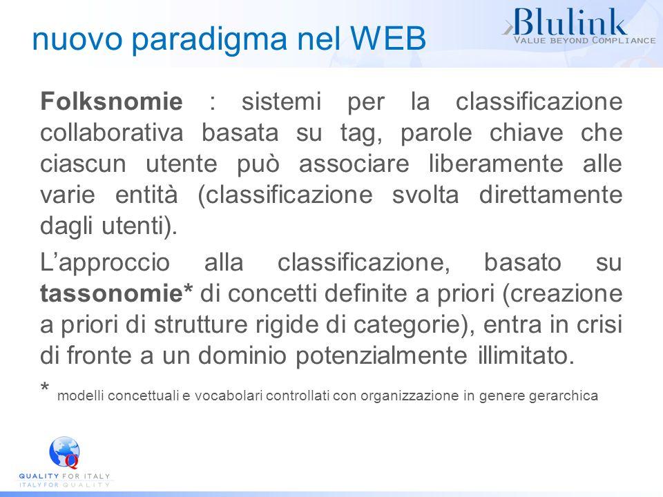 nuovo paradigma nel WEB Folksnomie : sistemi per la classificazione collaborativa basata su tag, parole chiave che ciascun utente può associare libera