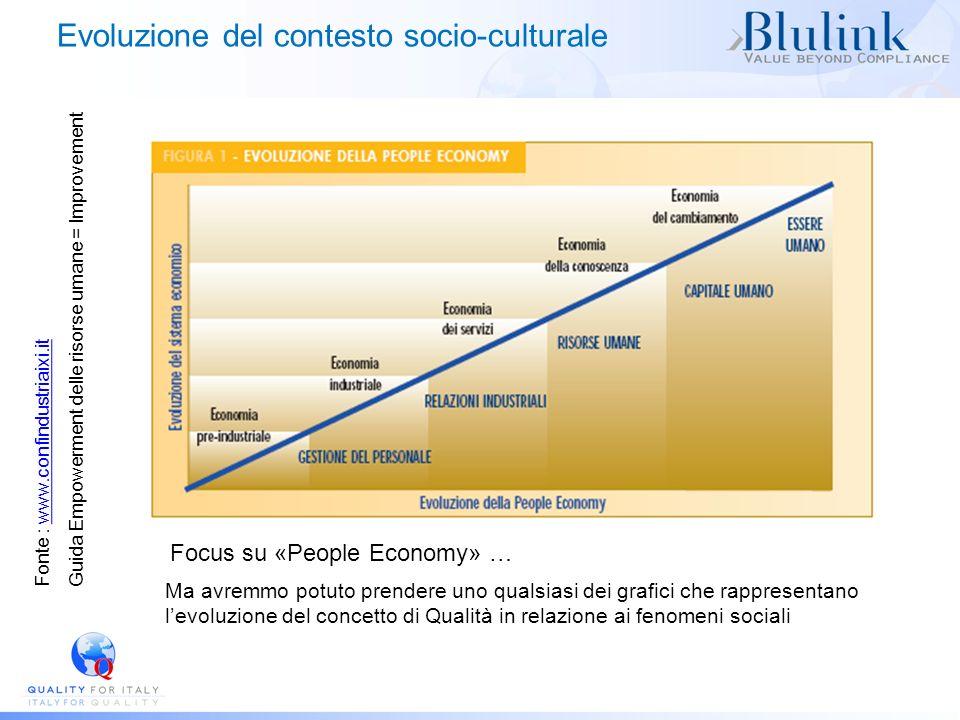 Evoluzione del contesto socio-culturale Fonte : www.confindustriaixi.itwww.confindustriaixi.it Guida Empowerment delle risorse umane = Improvement Ma