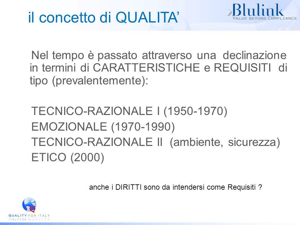 il concetto di QUALITA Nel tempo è passato attraverso una declinazione in termini di CARATTERISTICHE e REQUISITI di tipo (prevalentemente): TECNICO-RA