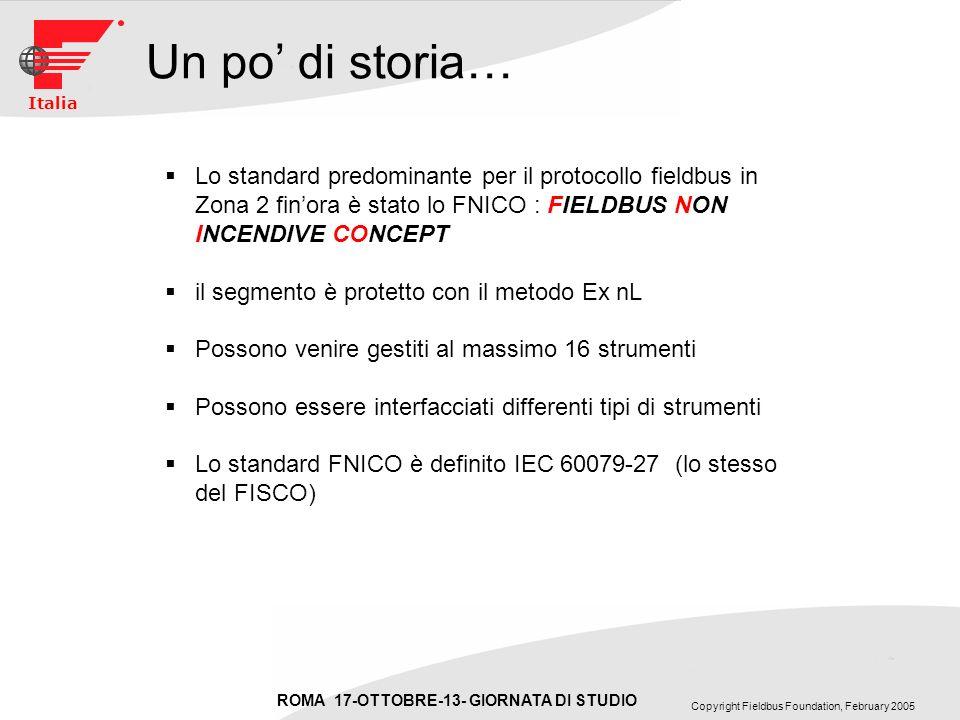 ROMA 17-OTTOBRE-13- GIORNATA DI STUDIO Copyright Fieldbus Foundation, February 2005 Italia Un po di storia… Lo standard predominante per il protocollo fieldbus in Zona 2 finora è stato lo FNICO : FIELDBUS NON INCENDIVE CONCEPT il segmento è protetto con il metodo Ex nL Possono venire gestiti al massimo 16 strumenti Possono essere interfacciati differenti tipi di strumenti Lo standard FNICO è definito IEC 60079-27 (lo stesso del FISCO)